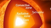 Layer 6: Radiative Zone