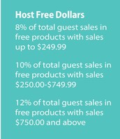 FREE Products Earned Based On Total Sales