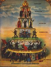 מאפיינים של המהפכה התעשייתית