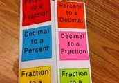 7.1 B Convert between fracations, decimals, whole numbers, and percents mentally and on paper (or with a claculator).