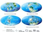Theory of Pangea