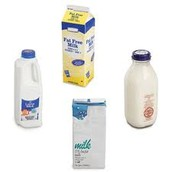 Types of Milk Overall