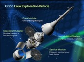 Orion Vehicle Breakdown