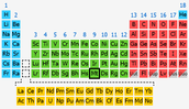 On A Periodic Table