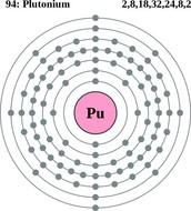 Plutonium atom