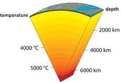 Dept of Geothermal Energy