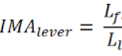 Just as with inclined planes, terms can be confusing with levers too.