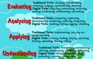 Digital Verbs