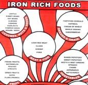 Treatments for Iron Anemia