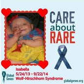 Campain about the Wolf Hirschhorn Syndrome