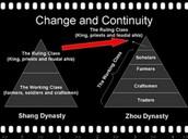 Society of Early China