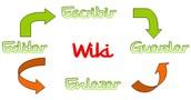 wikis como herramienta colaborativa