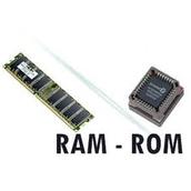 Types of memory-Ram,rom