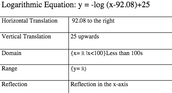 Logarithmic Equation