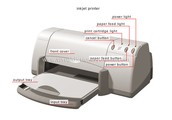 Printer- Output device