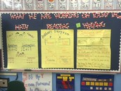 Ms. O'Lewis Anchor's For the Day Charts