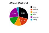 Uganda Student Weekend