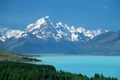 Simple Facts about New Zealand!