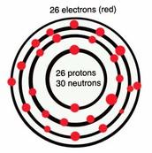 Atomic Drawing