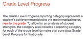 Grade Level Progress
