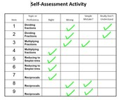 Effective Grading Practices: Re-do's and Re-take templates!