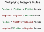 Multiplying Integers Rules