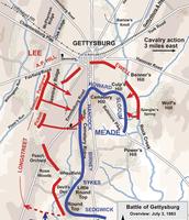 Day 3 July 3, 1863