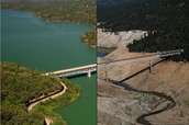 Droughts before, after