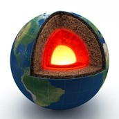 Earths crust mantel and core.