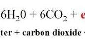 Equation Pt. 2