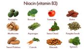 Several B Vitamins- Niacin