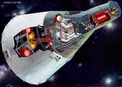 Inside the Gemini spaceflight