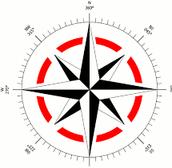 An explication of a compass