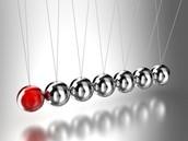 Inertia pendulum