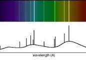 Carbon Visible Spectrum