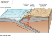 Continental Lithosphere