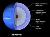 Neptune's Insides.