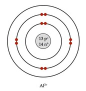 Possible Ion