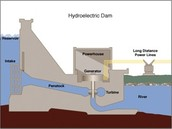A Hydro Electric dam