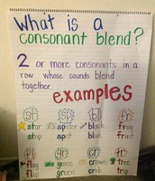 What is a consonant blend?