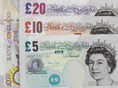 The History of Pound Sterling