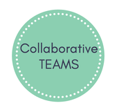 Forming Your Collaborative Team