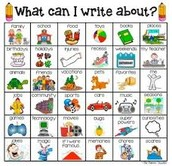Narrative Writing Unit- What up with all the homework :)