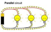 Close parallel circuits