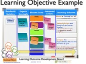 Are clear and relevant aims and objectives shared with learners and met in the session?