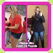 My Plexus Journey
