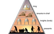 This is the Feudal System