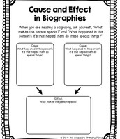 Graphic Organizers, Role Playing & Mentor Text Resources