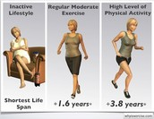 Lets exercise more