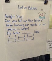 Letter Babies